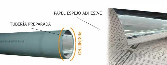 Papel aluminio adhesivo